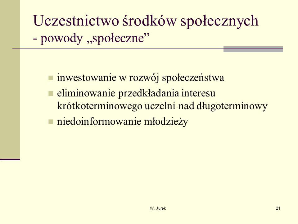 W. Jurek21 Uczestnictwo środków społecznych - powody społeczne inwestowanie w rozwój społeczeństwa eliminowanie przedkładania interesu krótkoterminowe