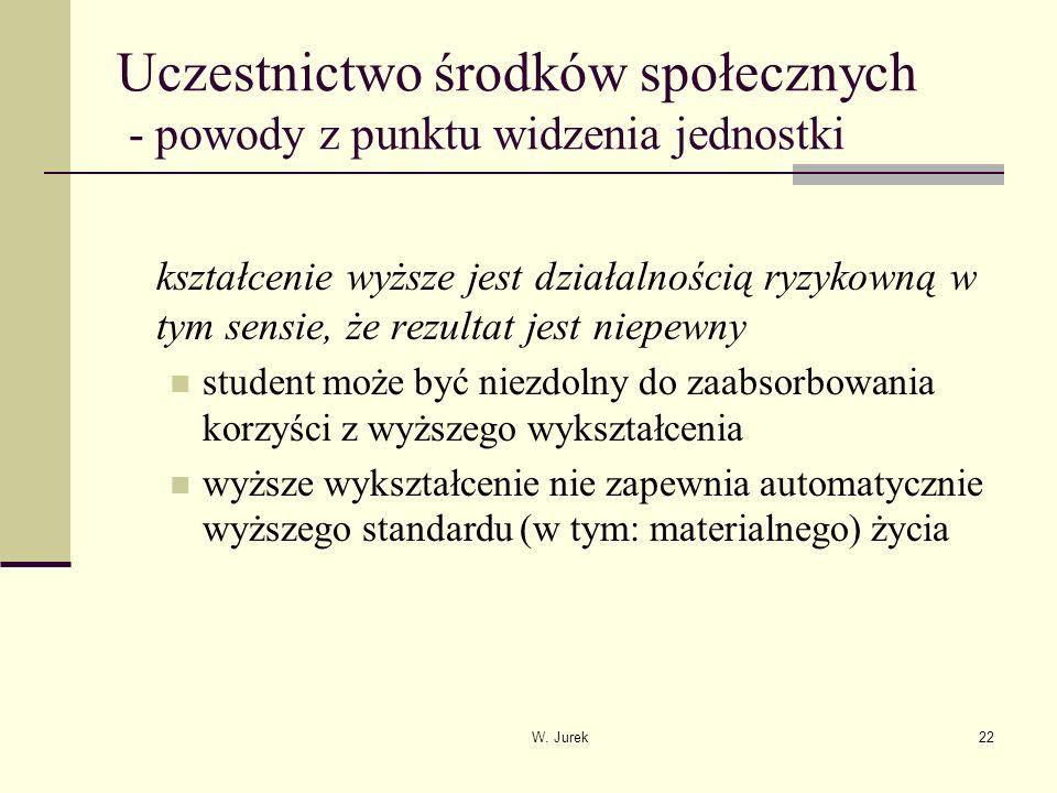 W. Jurek22 Uczestnictwo środków społecznych - powody z punktu widzenia jednostki kształcenie wyższe jest działalnością ryzykowną w tym sensie, że rezu