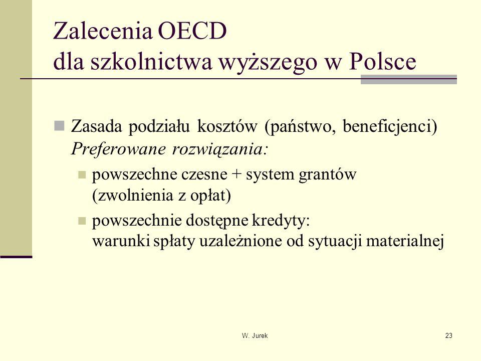 W. Jurek23 Zalecenia OECD dla szkolnictwa wyższego w Polsce Zasada podziału kosztów (państwo, beneficjenci) Preferowane rozwiązania: powszechne czesne
