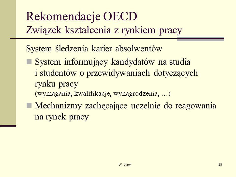 W. Jurek25 Rekomendacje OECD Związek kształcenia z rynkiem pracy System śledzenia karier absolwentów System informujący kandydatów na studia i student