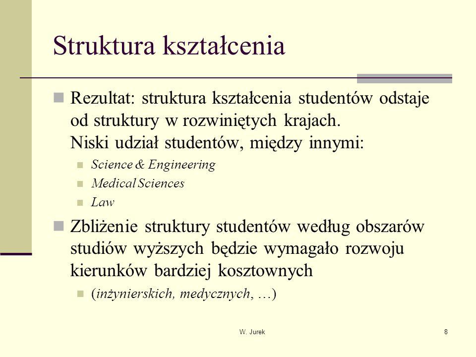 W. Jurek8 Struktura kształcenia Rezultat: struktura kształcenia studentów odstaje od struktury w rozwiniętych krajach. Niski udział studentów, między