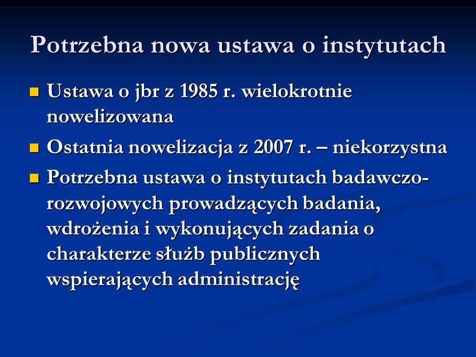Potrzebna nowa ustawa o instytutach Ustawa o jbr z 1985 r.