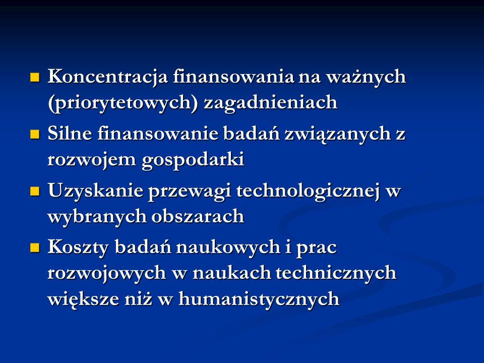 Koncentracja finansowania na ważnych (priorytetowych) zagadnieniach Koncentracja finansowania na ważnych (priorytetowych) zagadnieniach Silne finansowanie badań związanych z rozwojem gospodarki Silne finansowanie badań związanych z rozwojem gospodarki Uzyskanie przewagi technologicznej w wybranych obszarach Uzyskanie przewagi technologicznej w wybranych obszarach Koszty badań naukowych i prac rozwojowych w naukach technicznych większe niż w humanistycznych Koszty badań naukowych i prac rozwojowych w naukach technicznych większe niż w humanistycznych