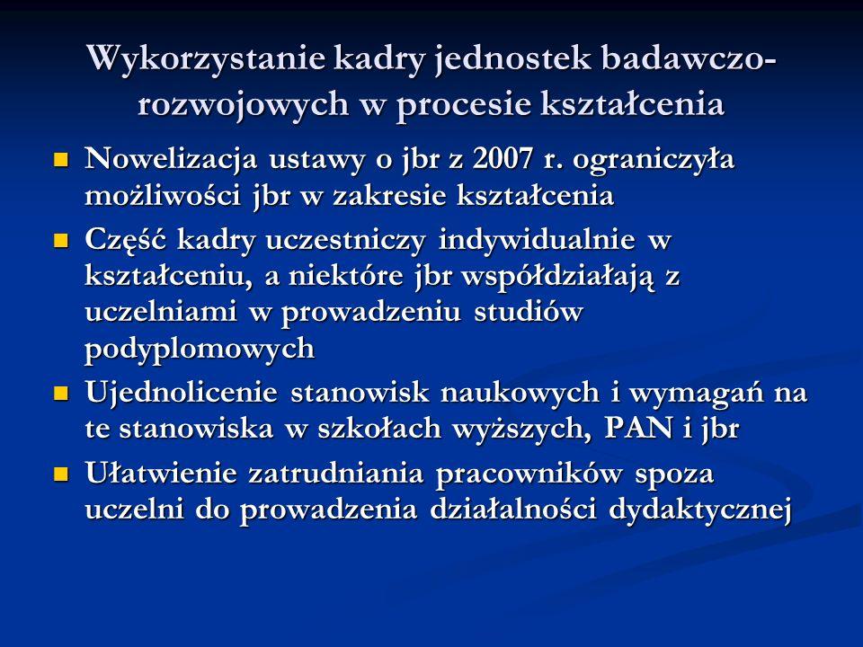 Wykorzystanie kadry jednostek badawczo- rozwojowych w procesie kształcenia Nowelizacja ustawy o jbr z 2007 r.