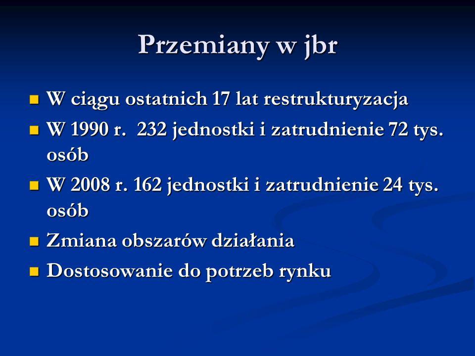 Przemiany w jbr W ciągu ostatnich 17 lat restrukturyzacja W ciągu ostatnich 17 lat restrukturyzacja W 1990 r.