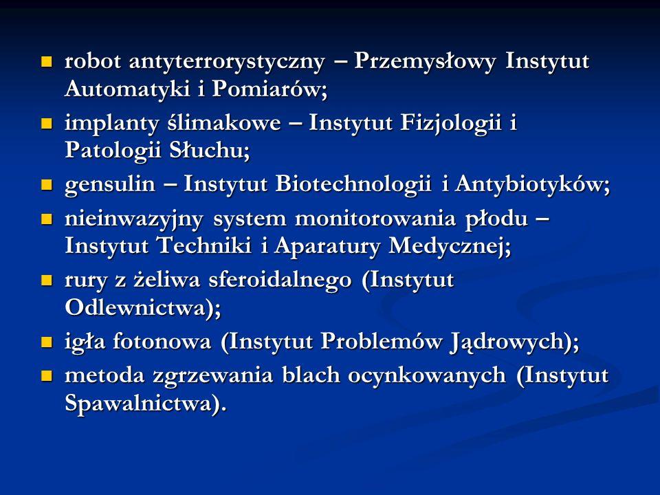 robot antyterrorystyczny – Przemysłowy Instytut Automatyki i Pomiarów; robot antyterrorystyczny – Przemysłowy Instytut Automatyki i Pomiarów; implanty ślimakowe – Instytut Fizjologii i Patologii Słuchu; implanty ślimakowe – Instytut Fizjologii i Patologii Słuchu; gensulin – Instytut Biotechnologii i Antybiotyków; gensulin – Instytut Biotechnologii i Antybiotyków; nieinwazyjny system monitorowania płodu – Instytut Techniki i Aparatury Medycznej; nieinwazyjny system monitorowania płodu – Instytut Techniki i Aparatury Medycznej; rury z żeliwa sferoidalnego (Instytut Odlewnictwa); rury z żeliwa sferoidalnego (Instytut Odlewnictwa); igła fotonowa (Instytut Problemów Jądrowych); igła fotonowa (Instytut Problemów Jądrowych); metoda zgrzewania blach ocynkowanych (Instytut Spawalnictwa).