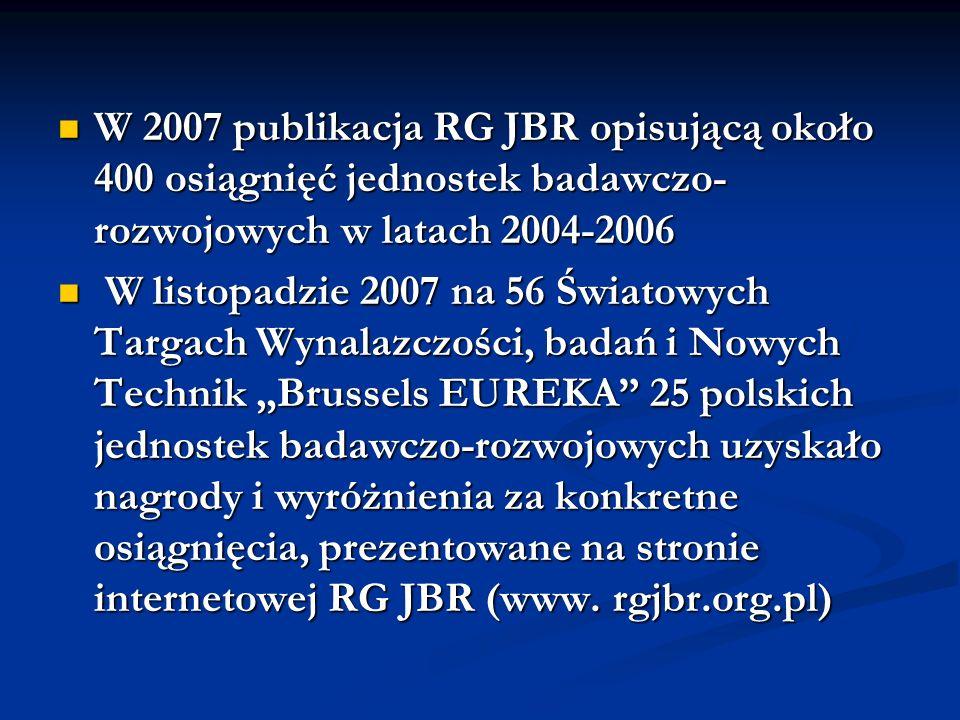 W 2007 publikacja RG JBR opisującą około 400 osiągnięć jednostek badawczo- rozwojowych w latach 2004-2006 W 2007 publikacja RG JBR opisującą około 400 osiągnięć jednostek badawczo- rozwojowych w latach 2004-2006 W listopadzie 2007 na 56 Światowych Targach Wynalazczości, badań i Nowych Technik Brussels EUREKA 25 polskich jednostek badawczo-rozwojowych uzyskało nagrody i wyróżnienia za konkretne osiągnięcia, prezentowane na stronie internetowej RG JBR (www.