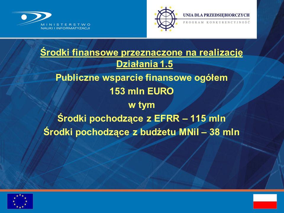 Środki finansowe przeznaczone na realizację Działania 1.5 Publiczne wsparcie finansowe ogółem 153 mln EURO w tym Środki pochodzące z EFRR – 115 mln Środki pochodzące z budżetu MNiI – 38 mln