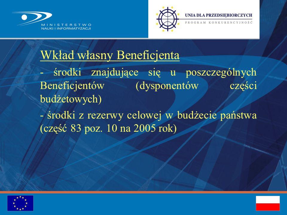 Wkład własny Beneficjenta - środki znajdujące się u poszczególnych Beneficjentów (dysponentów części budżetowych) - środki z rezerwy celowej w budżecie państwa (część 83 poz.