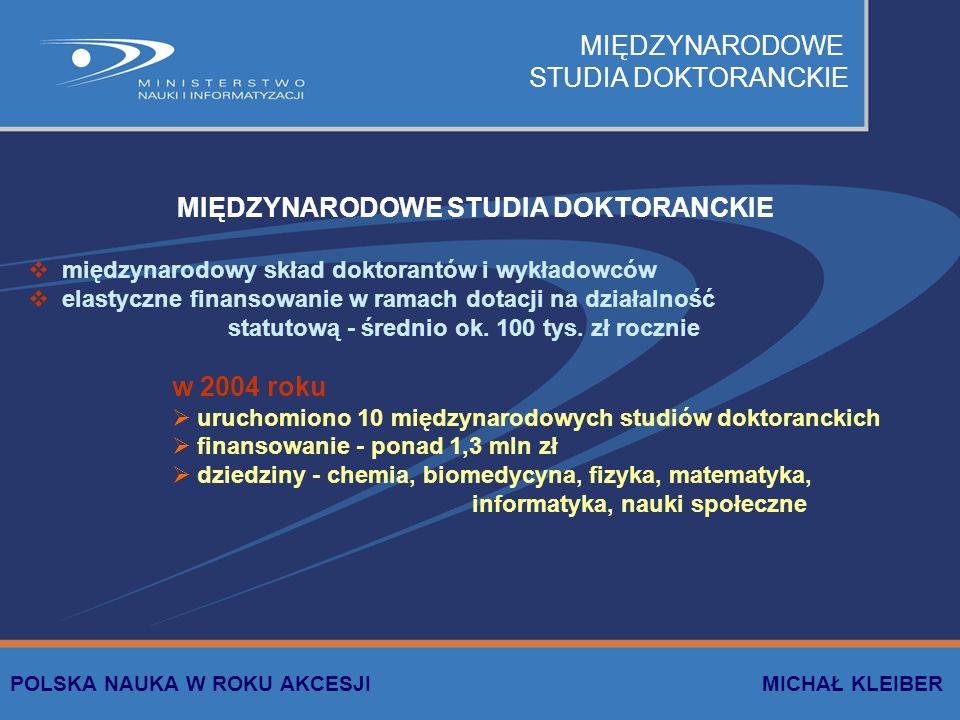 MIĘDZYNARODOWE STUDIA DOKTORANCKIE międzynarodowy skład doktorantów i wykładowców elastyczne finansowanie w ramach dotacji na działalność statutową - średnio ok.