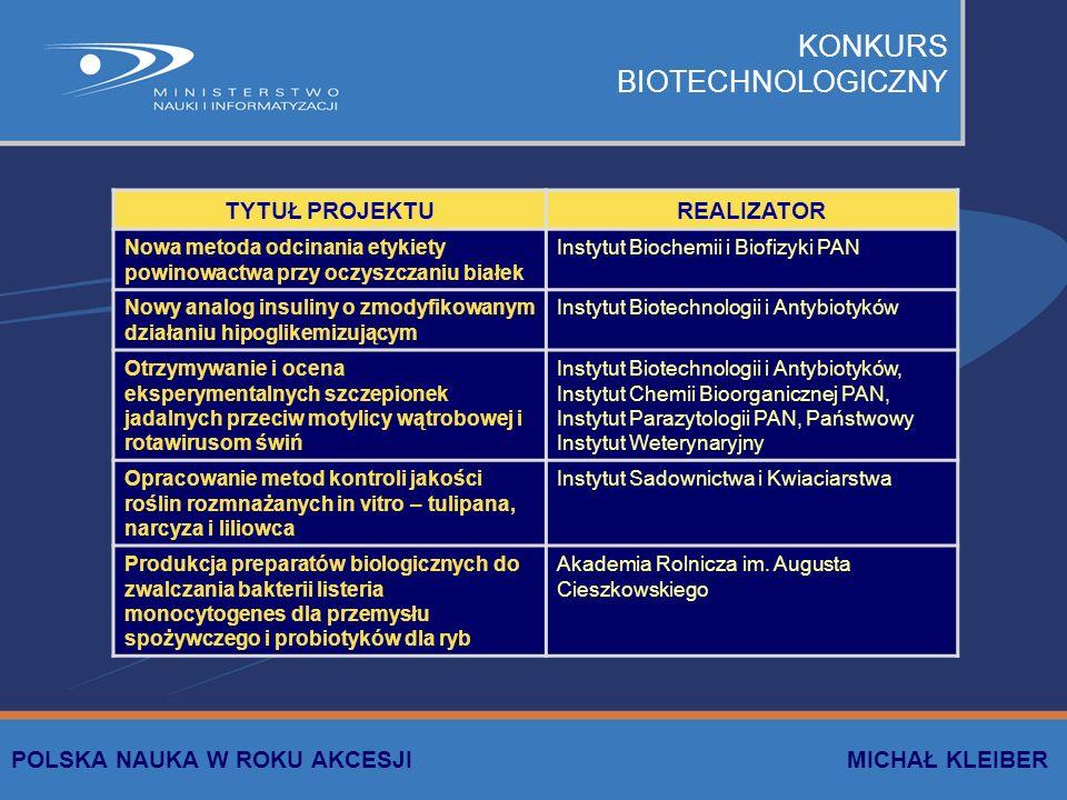 TYTUŁ PROJEKTUREALIZATOR Nowa metoda odcinania etykiety powinowactwa przy oczyszczaniu białek Instytut Biochemii i Biofizyki PAN Nowy analog insuliny o zmodyfikowanym działaniu hipoglikemizującym Instytut Biotechnologii i Antybiotyków Otrzymywanie i ocena eksperymentalnych szczepionek jadalnych przeciw motylicy wątrobowej i rotawirusom świń Instytut Biotechnologii i Antybiotyków, Instytut Chemii Bioorganicznej PAN, Instytut Parazytologii PAN, Państwowy Instytut Weterynaryjny Opracowanie metod kontroli jakości roślin rozmnażanych in vitro – tulipana, narcyza i liliowca Instytut Sadownictwa i Kwiaciarstwa Produkcja preparatów biologicznych do zwalczania bakterii listeria monocytogenes dla przemysłu spożywczego i probiotyków dla ryb Akademia Rolnicza im.