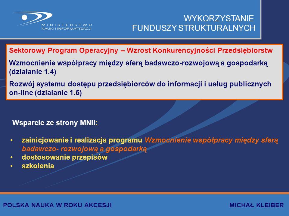 Wsparcie ze strony MNiI: zainicjowanie i realizacja programu Wzmocnienie współpracy między sferą badawczo- rozwojową a gospodarką dostosowanie przepisów szkolenia POLSKA NAUKA W ROKU AKCESJI MICHAŁ KLEIBER Sektorowy Program Operacyjny – Wzrost Konkurencyjności Przedsiębiorstw Wzmocnienie współpracy między sferą badawczo-rozwojową a gospodarką (działanie 1.4) Rozwój systemu dostępu przedsiębiorców do informacji i usług publicznych on-line (działanie 1.5) WYKORZYSTANIE FUNDUSZY STRUKTURALNYCH