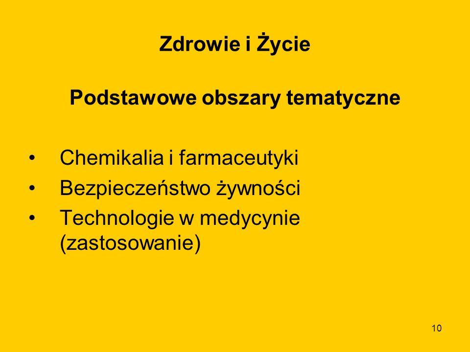 10 Zdrowie i Życie Podstawowe obszary tematyczne Chemikalia i farmaceutyki Bezpieczeństwo żywności Technologie w medycynie (zastosowanie)