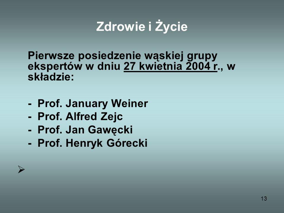 13 Zdrowie i Życie Pierwsze posiedzenie wąskiej grupy ekspertów w dniu 27 kwietnia 2004 r., w składzie: - Prof.
