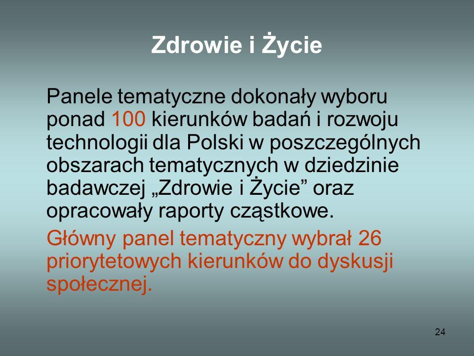 24 Zdrowie i Życie Panele tematyczne dokonały wyboru ponad 100 kierunków badań i rozwoju technologii dla Polski w poszczególnych obszarach tematycznych w dziedzinie badawczej Zdrowie i Życie oraz opracowały raporty cząstkowe.