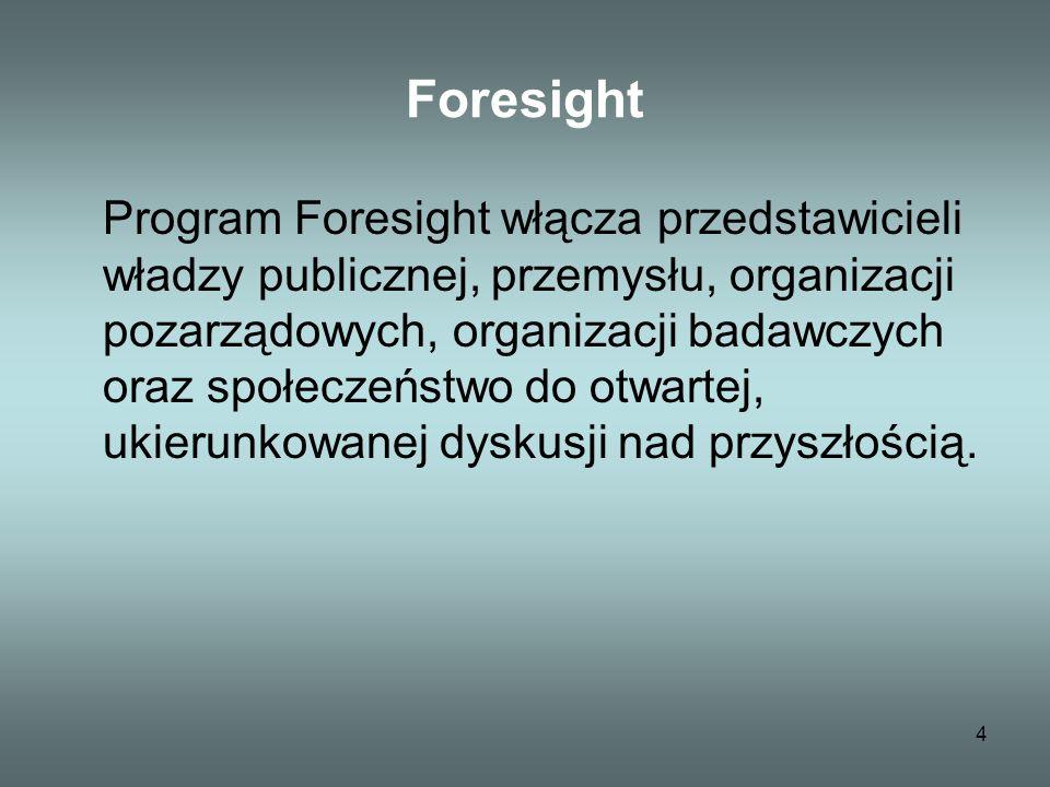 4 Foresight Program Foresight włącza przedstawicieli władzy publicznej, przemysłu, organizacji pozarządowych, organizacji badawczych oraz społeczeństwo do otwartej, ukierunkowanej dyskusji nad przyszłością.