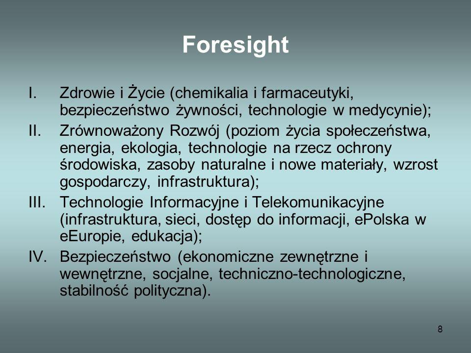 8 Foresight I.Zdrowie i Życie (chemikalia i farmaceutyki, bezpieczeństwo żywności, technologie w medycynie); II.Zrównoważony Rozwój (poziom życia społeczeństwa, energia, ekologia, technologie na rzecz ochrony środowiska, zasoby naturalne i nowe materiały, wzrost gospodarczy, infrastruktura); III.Technologie Informacyjne i Telekomunikacyjne (infrastruktura, sieci, dostęp do informacji, ePolska w eEuropie, edukacja); IV.Bezpieczeństwo (ekonomiczne zewnętrzne i wewnętrzne, socjalne, techniczno-technologiczne, stabilność polityczna).