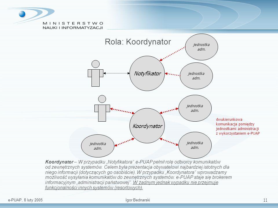 e-PUAP, 8 luty 2005Igor Bednarski 10 Rola: Notyfikator Notyfikator – Rozszerzenie modelu bramki. W tym modelu e-PUAP odbiera zdarzenia od systemów adm