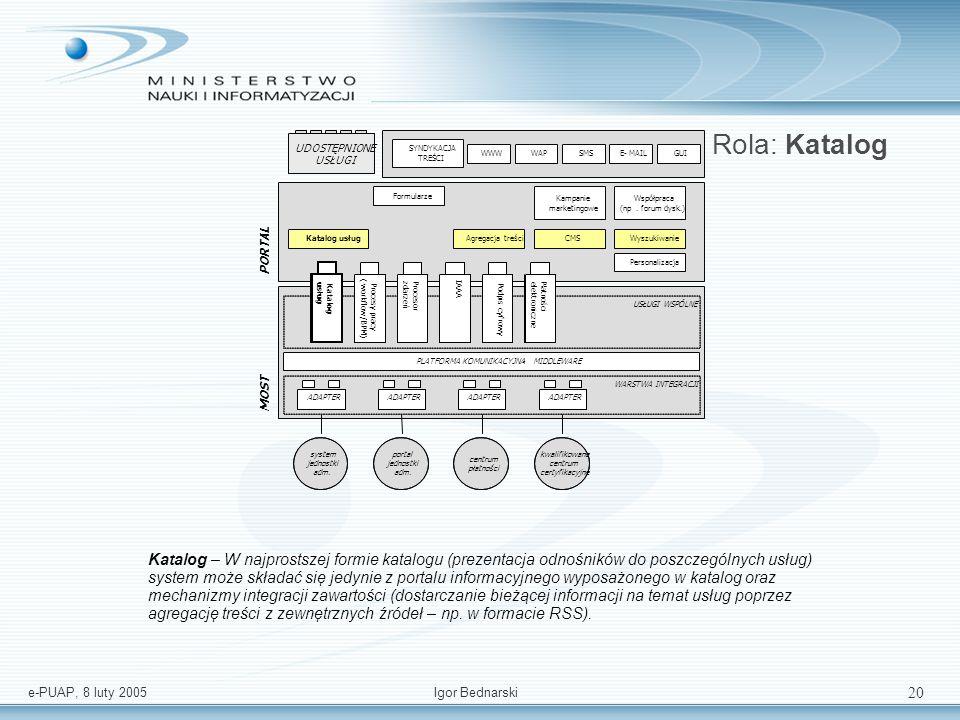 e-PUAP, 8 luty 2005Igor Bednarski 19 Role e-PAUP a architektura logiczna Kluczowe elementy architektury logicznej wiążą się z rolami e-PUAP i wynikają