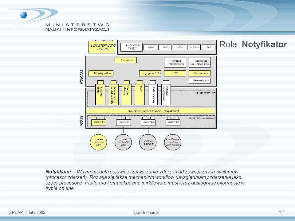 e-PUAP, 8 luty 2005Igor Bednarski 21 Rola: Brama Bramka – W modelu bramki e-PUAP umożliwia uwierzytelnianie użytkowników (niezbędna infrastruktura IAA