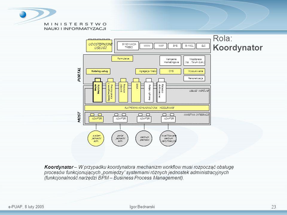 e-PUAP, 8 luty 2005Igor Bednarski 22 Rola: Notyfikator Notyfikator – W tym modelu pojawia przetwarzanie zdarzeń od zewnętrznych systemów (procesor zdarzeń).