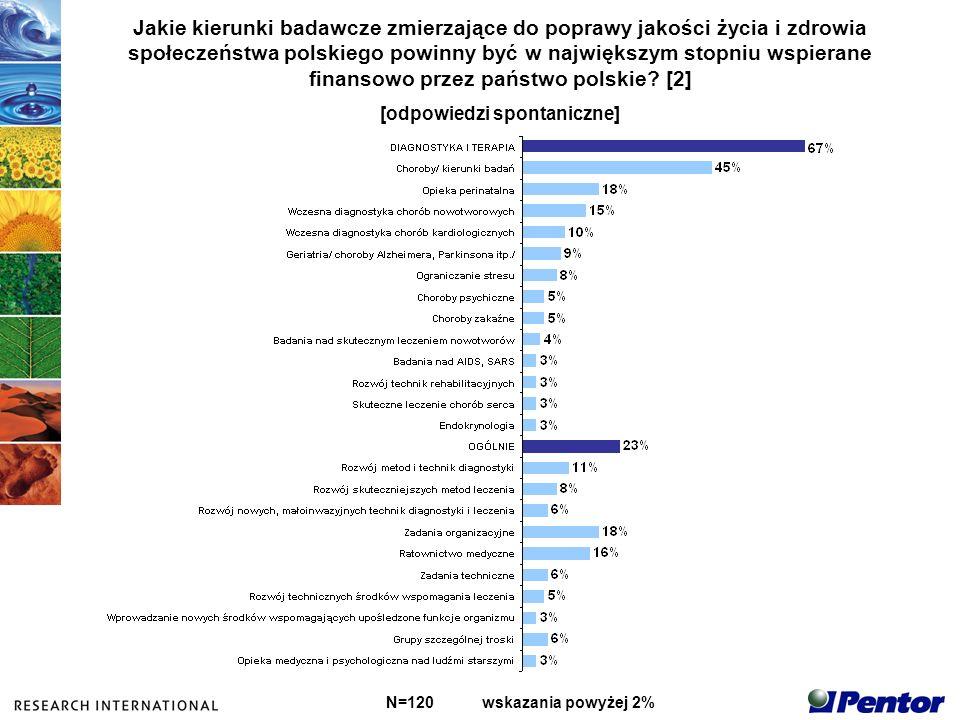 Jakie kierunki badawcze zmierzające do poprawy jakości życia i zdrowia społeczeństwa polskiego powinny być w największym stopniu wspierane finansowo przez państwo polskie.