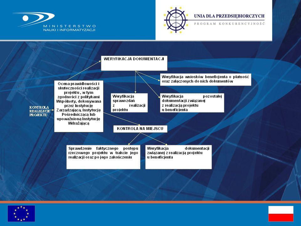 Umowa o dofinansowanie projektu – Dz. U. Nr 259 poz. 2588