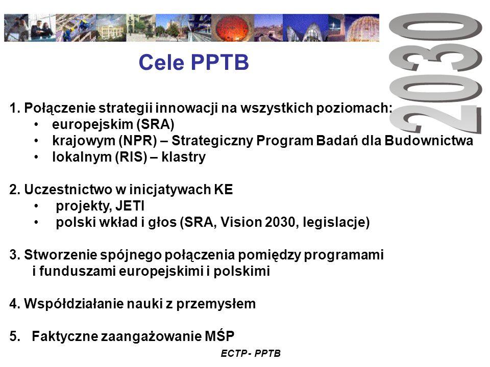 ECTP - PPTB Cele PPTB 1.