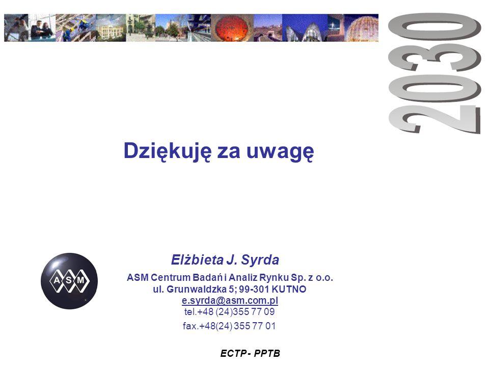 Elżbieta J. Syrda ASM Centrum Badań i Analiz Rynku Sp.