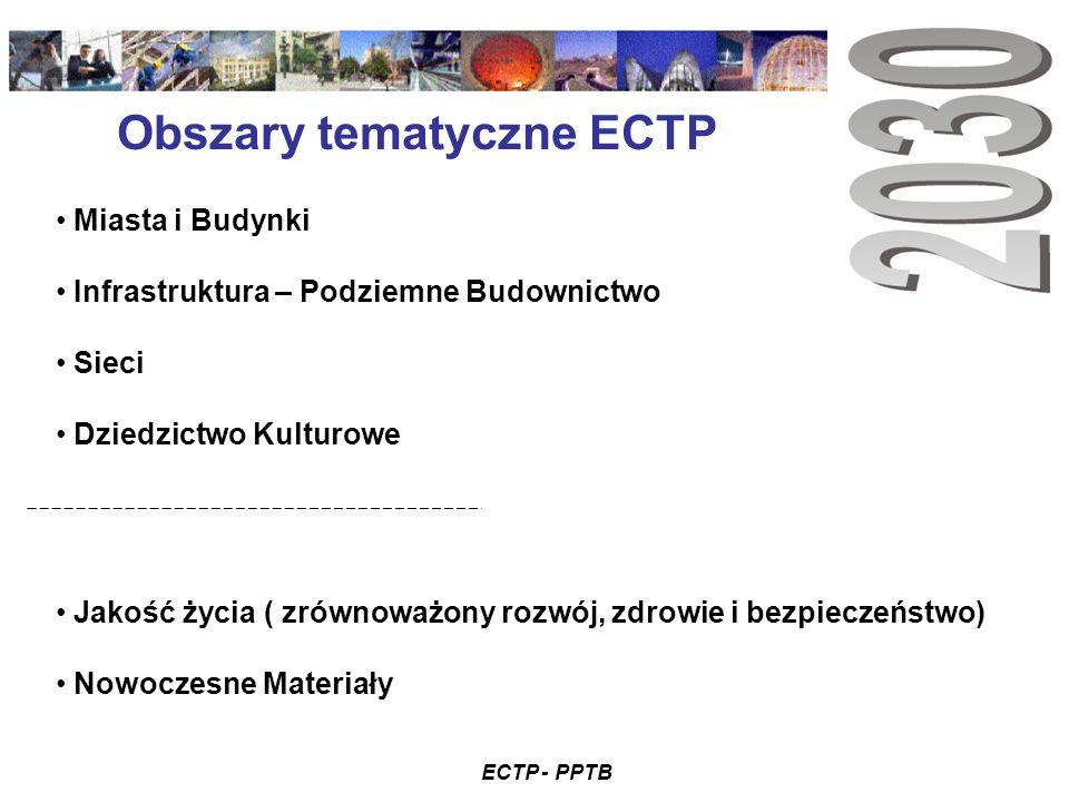 Obszary tematyczne ECTP Miasta i Budynki Infrastruktura – Podziemne Budownictwo Sieci Dziedzictwo Kulturowe Jakość życia ( zrównoważony rozwój, zdrowie i bezpieczeństwo) Nowoczesne Materiały