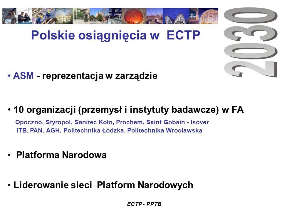 ECTP - PPTB Polskie osiągnięcia w ECTP ASM - reprezentacja w zarządzie 10 organizacji (przemysł i instytuty badawcze) w FA Opoczno, Styropol, Sanitec Koło, Prochem, Saint Gobain - Isover ITB, PAN, AGH, Politechnika Łódzka, Politechnika Wrocławska Platforma Narodowa Liderowanie sieci Platform Narodowych