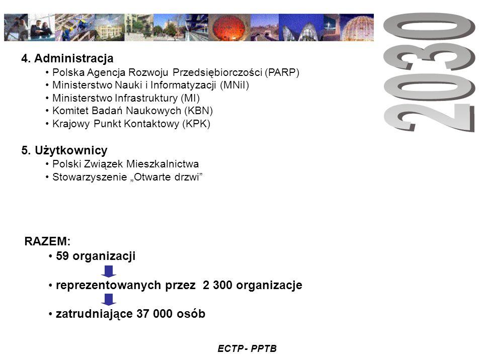 4. Administracja Polska Agencja Rozwoju Przedsiębiorczości (PARP) Ministerstwo Nauki i Informatyzacji (MNiI) Ministerstwo Infrastruktury (MI) Komitet