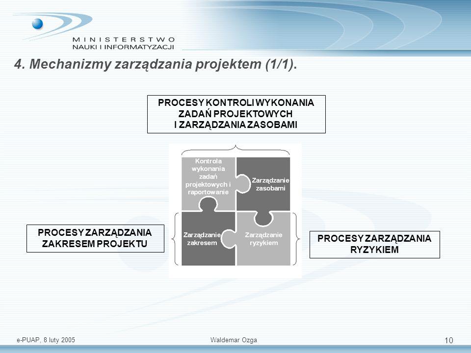 e-PUAP, 8 luty 2005 Waldemar Ozga 10 4. Mechanizmy zarządzania projektem (1/1). PROCESY KONTROLI WYKONANIA ZADAŃ PROJEKTOWYCH I ZARZĄDZANIA ZASOBAMI P
