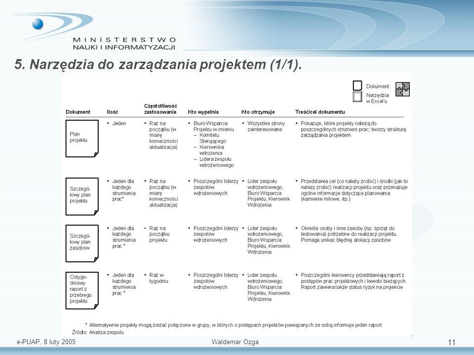 e-PUAP, 8 luty 2005 Waldemar Ozga 11 5. Narzędzia do zarządzania projektem (1/1).