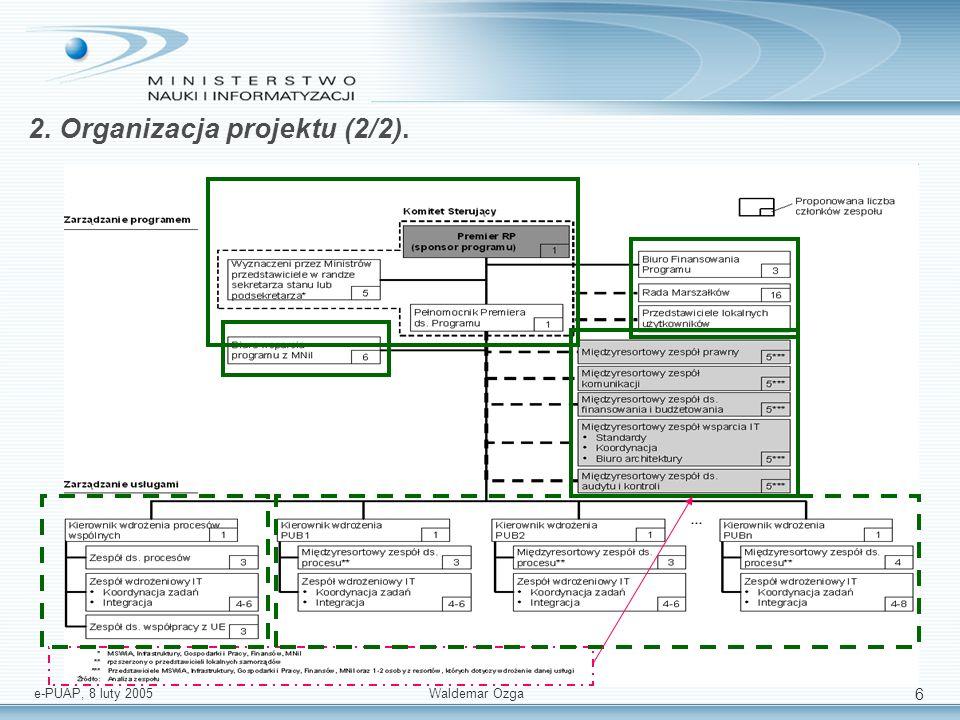 e-PUAP, 8 luty 2005 Waldemar Ozga 6 2. Organizacja projektu (2/2).