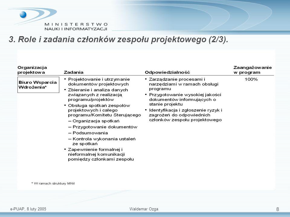 e-PUAP, 8 luty 2005 Waldemar Ozga 8 3. Role i zadania członków zespołu projektowego (2/3).