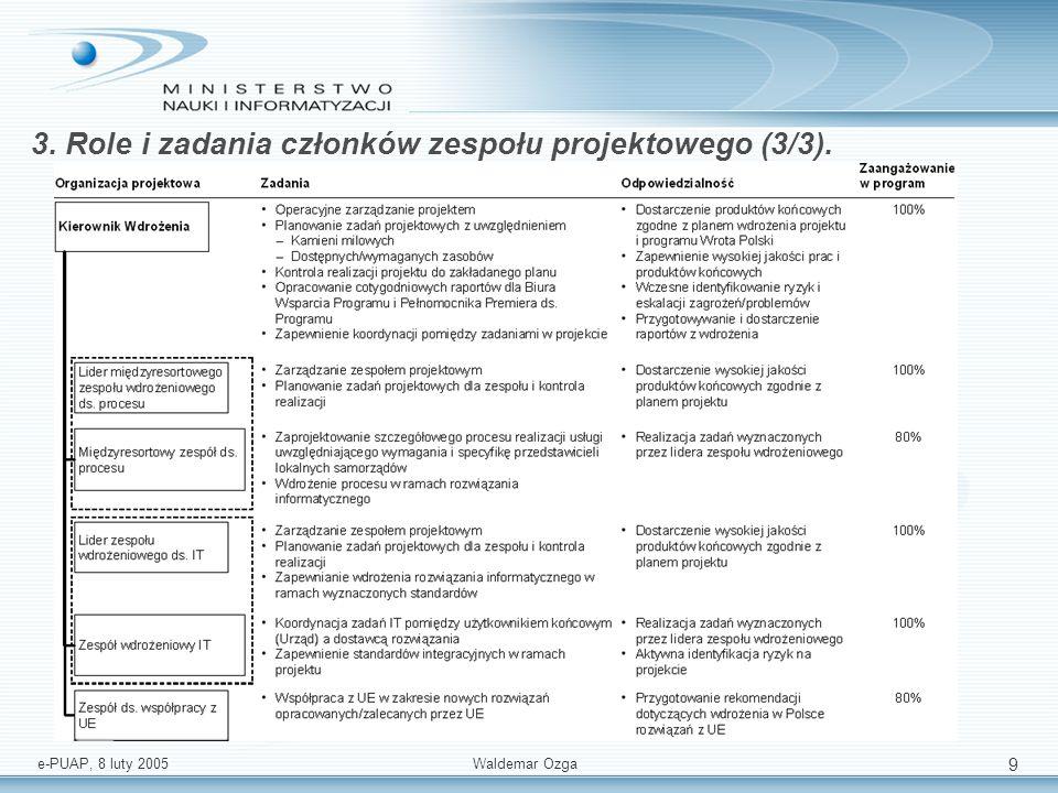 e-PUAP, 8 luty 2005 Waldemar Ozga 9 3. Role i zadania członków zespołu projektowego (3/3).