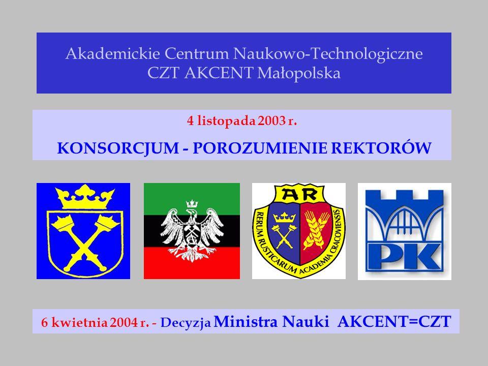 CZT AKCENT Małopolska KOORDYNACJE OBSZARÓW BADAWCZYCH 1.Biotechnologia UJ 2.Informatyka AGH 3.Jakość i konkurencyjność produktów PK 4.Kształtowanie i ochrona środowiska PK 5.Nanotechnologie, nowe materiały konstrukcyjne i funkcjonalne AGH 6.Nowe technologie w medycynie UJ 7.Odnawialne źródła energii AR
