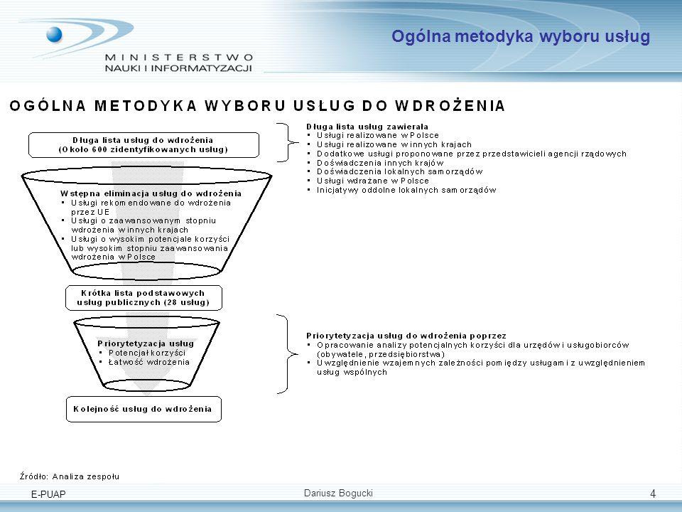E-PUAP Dariusz Bogucki 4 Ogólna metodyka wyboru usług