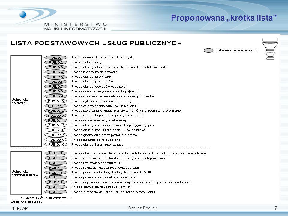 E-PUAP Dariusz Bogucki 8 Priorytety usług dla obywateli