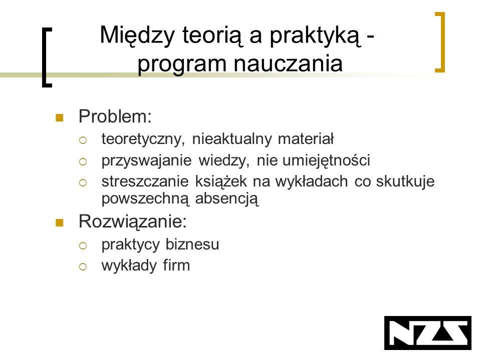 Między teorią a praktyką - program nauczania Problem: teoretyczny, nieaktualny materiał przyswajanie wiedzy, nie umiejętności streszczanie książek na wykładach co skutkuje powszechną absencją Rozwiązanie: praktycy biznesu wykłady firm