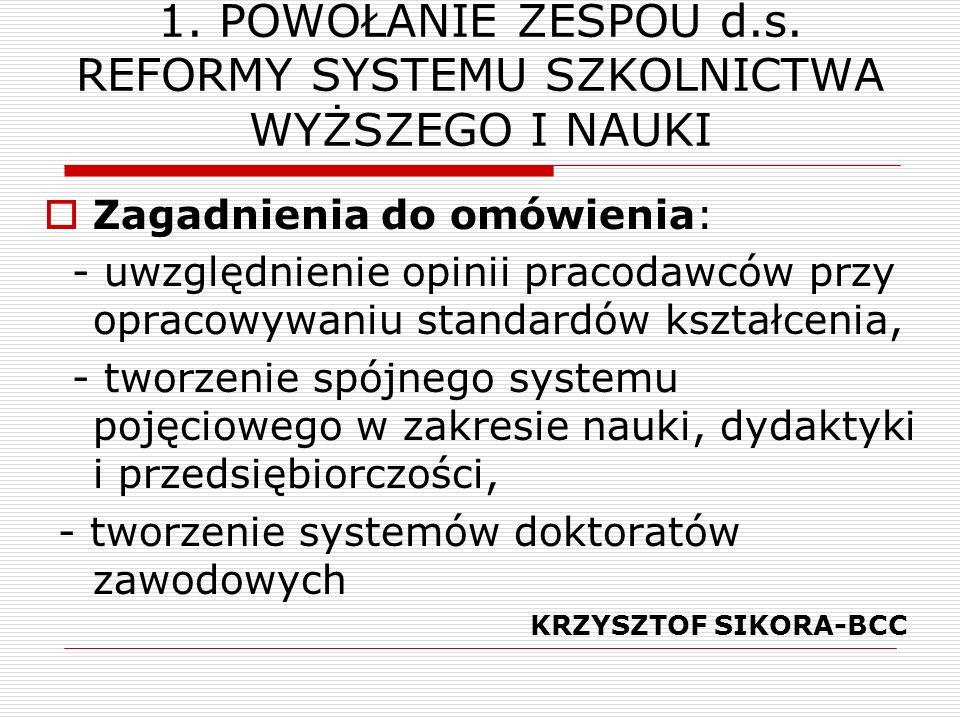 1. POWOŁANIE ZESPOU d.s.