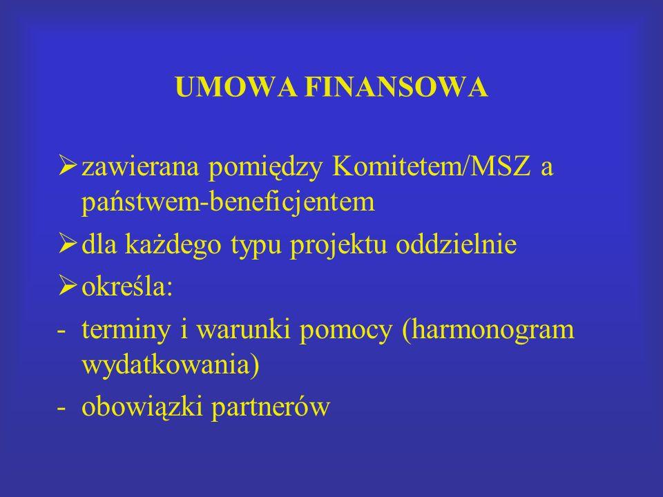 UMOWA FINANSOWA zawierana pomiędzy Komitetem/MSZ a państwem-beneficjentem dla każdego typu projektu oddzielnie określa: -terminy i warunki pomocy (harmonogram wydatkowania) -obowiązki partnerów