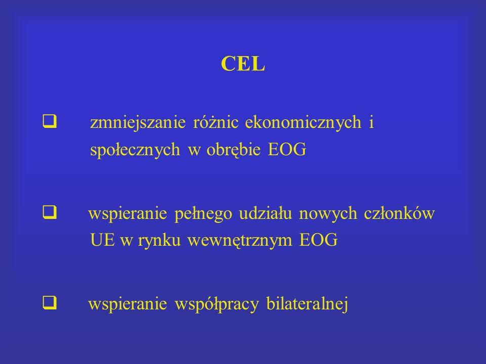 CEL zmniejszanie różnic ekonomicznych i społecznych w obrębie EOG wspieranie pełnego udziału nowych członków UE w rynku wewnętrznym EOG wspieranie współpracy bilateralnej