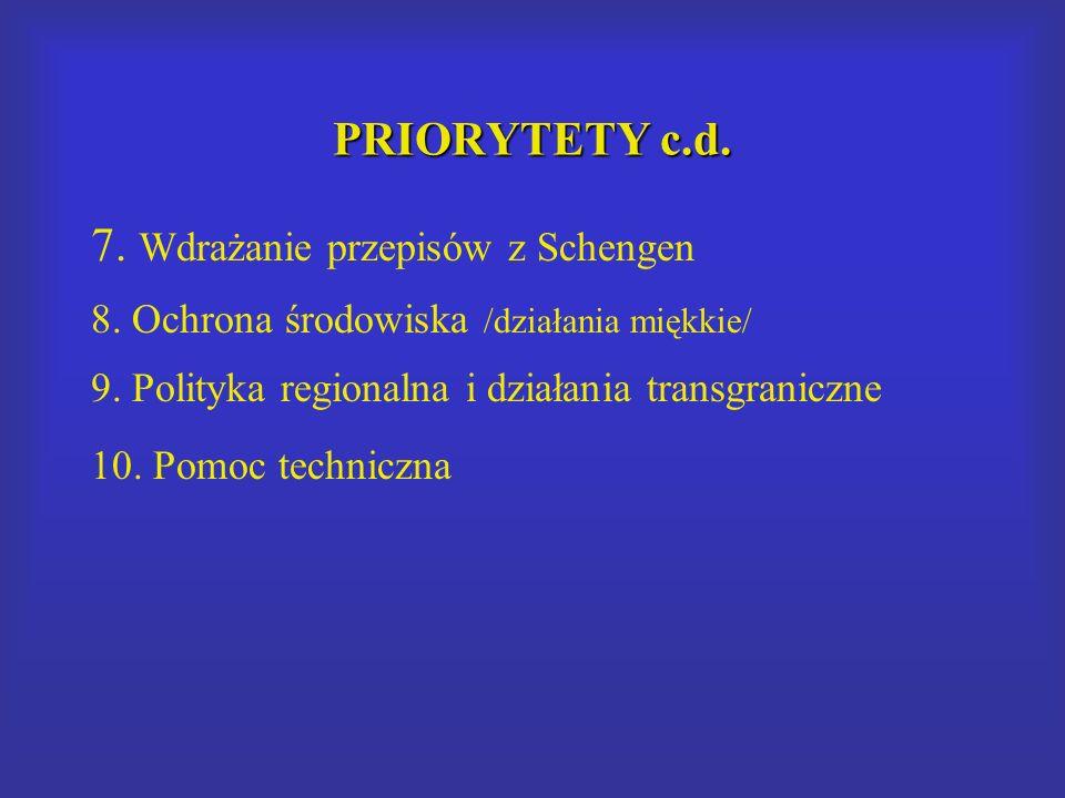 7. Wdrażanie przepisów z Schengen 8. Ochrona środowiska /działania miękkie/ 9. Polityka regionalna i działania transgraniczne 10. Pomoc techniczna PRI
