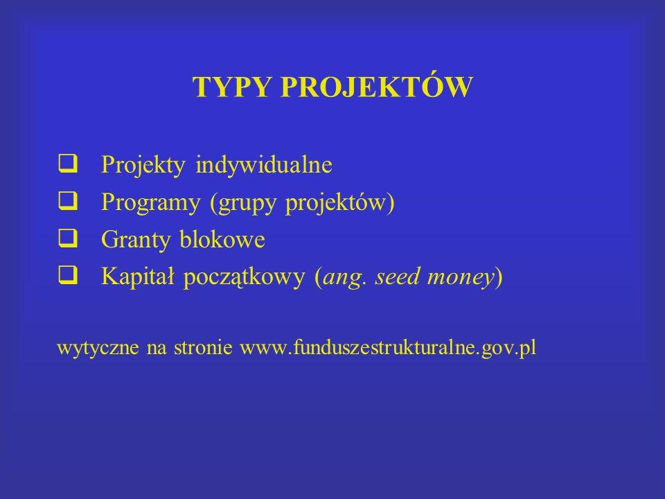 TYPY PROJEKTÓW Projekty indywidualne Programy (grupy projektów) Granty blokowe Kapitał początkowy (ang.