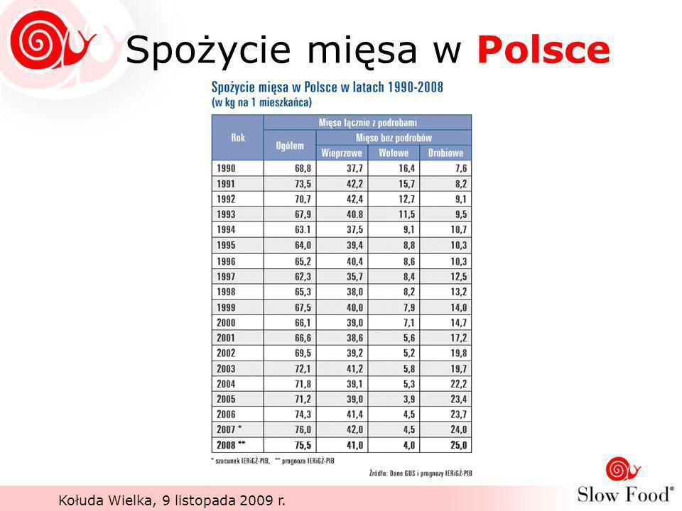 Kołuda Wielka, 9 listopada 2009 r. Spożycie mięsa w Polsce