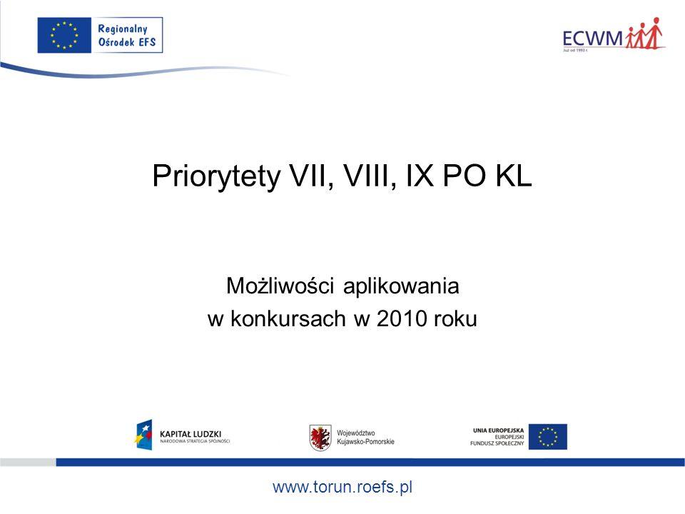 www.torun.roefs.pl Priorytet VII – przykłady 7.2 Przeciwdziałanie wykluczeniu społecznemu i wzmocnienie sektora ekonomii społecznej 7.2.1 Aktywizacja zawodowa i społeczna osób zagrożonych wykluczeniem społecznym 7.2.2 Wsparcie ekonomii społecznej 7.3.