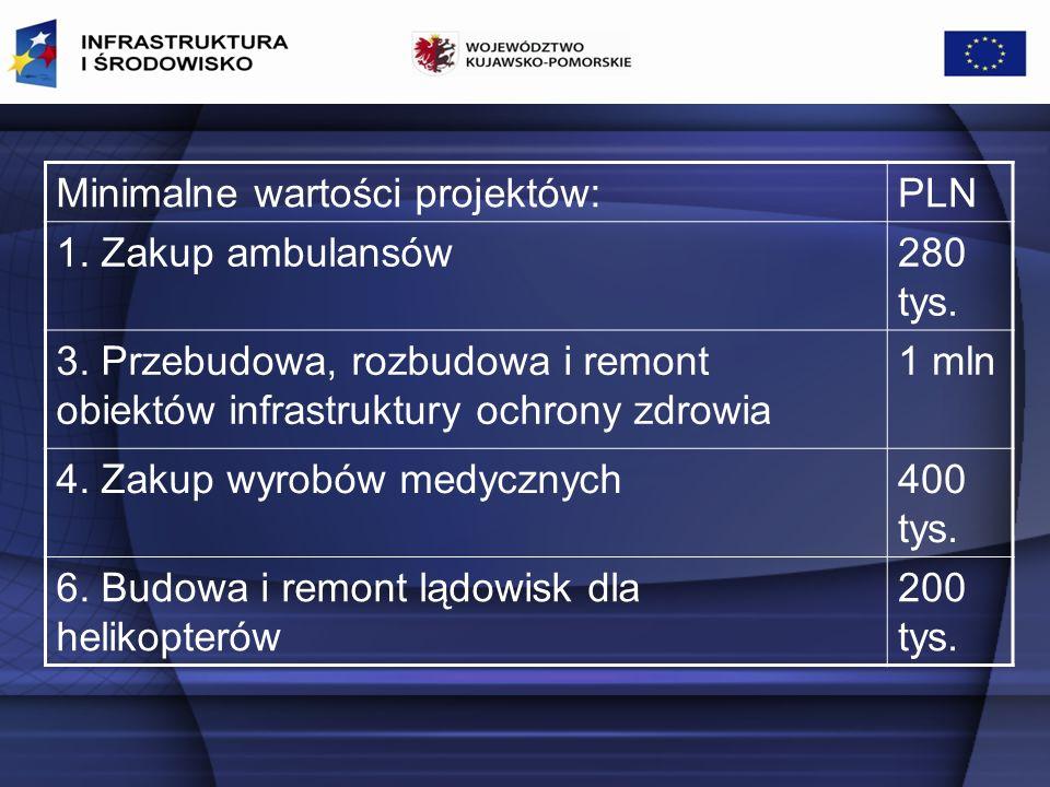 Minimalne wartości projektów:PLN 1.Zakup ambulansów280 tys.