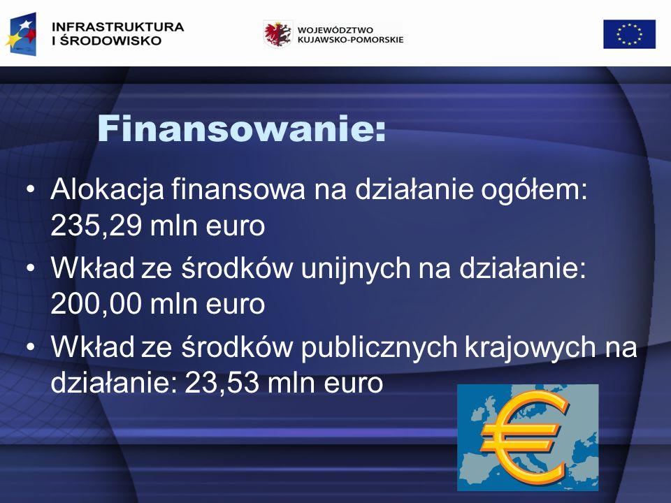 Finansowanie: Alokacja finansowa na działanie ogółem: 235,29 mln euro Wkład ze środków unijnych na działanie: 200,00 mln euro Wkład ze środków publicznych krajowych na działanie: 23,53 mln euro